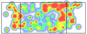 An Ultiapps Heat Map.