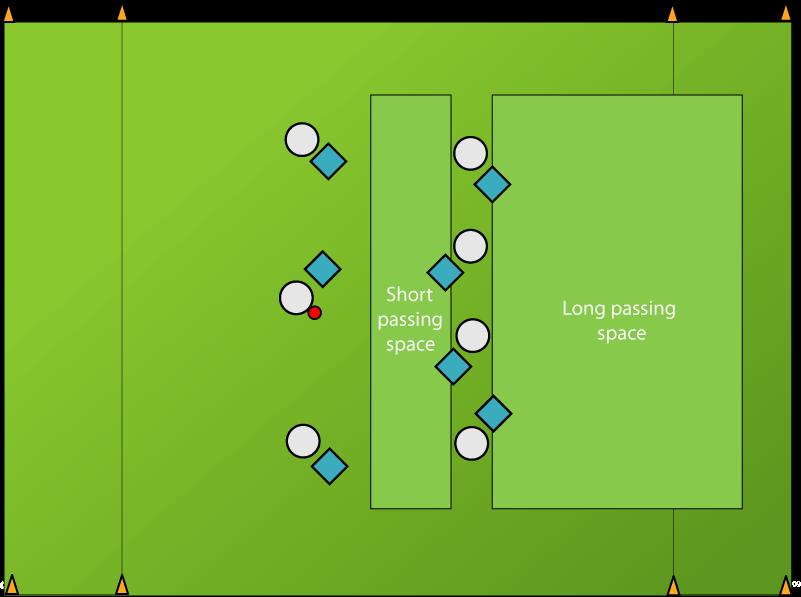 Horizontal Stack Formation.
