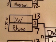 The bid-deciding score sheet between Doublewide and Rhino at Colorado Cup.