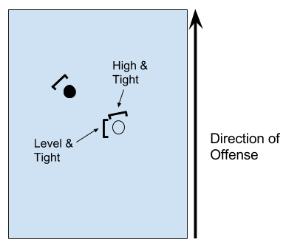 Kyle Defensive Positioning Fig 4