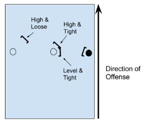 Kyle Defensive Positioning Fig 5